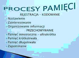 procesy_pamieci